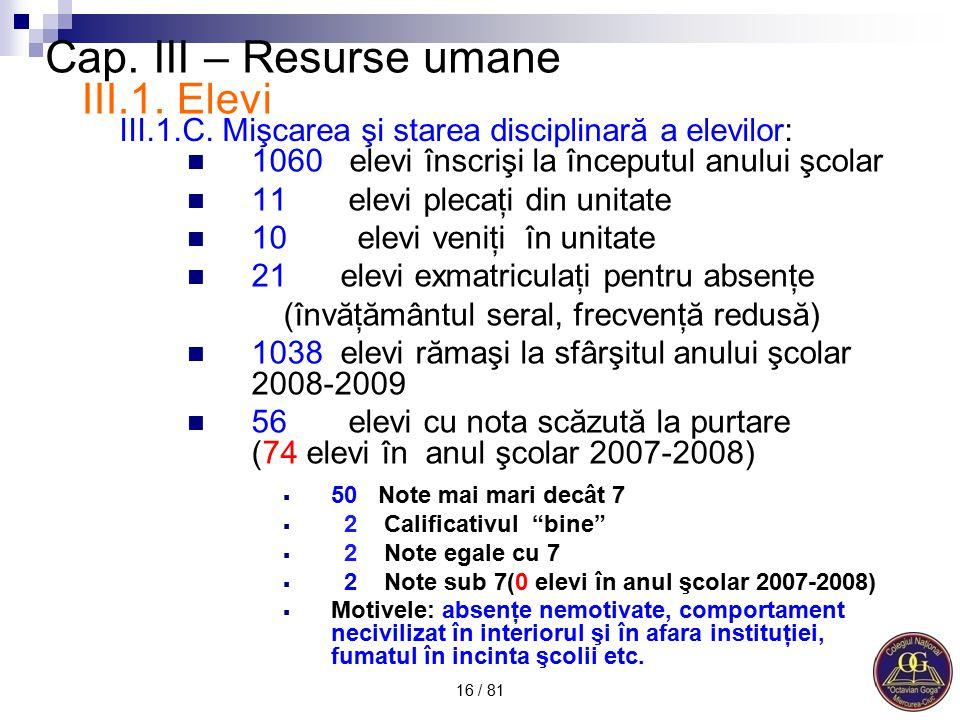 Cap. III – Resurse umane III.1. Elevi