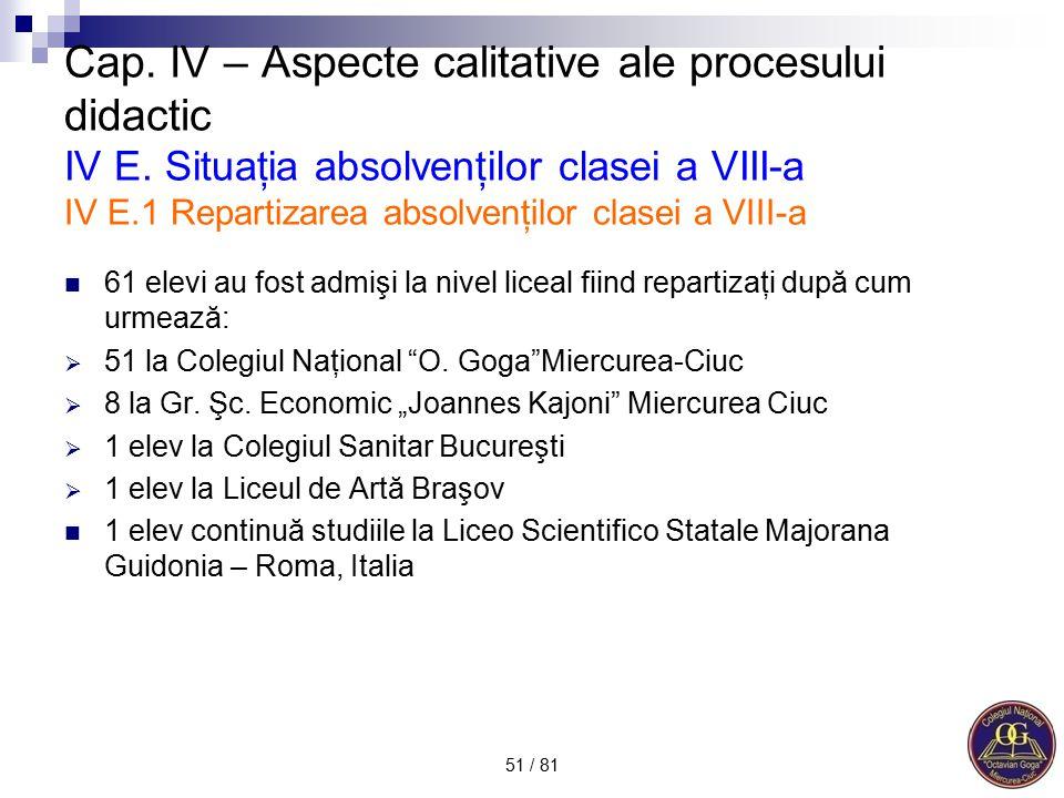 Cap. IV – Aspecte calitative ale procesului didactic IV E