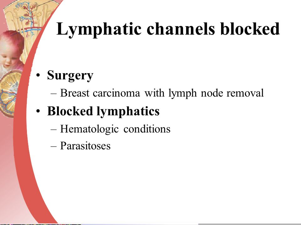Lymphatic channels blocked