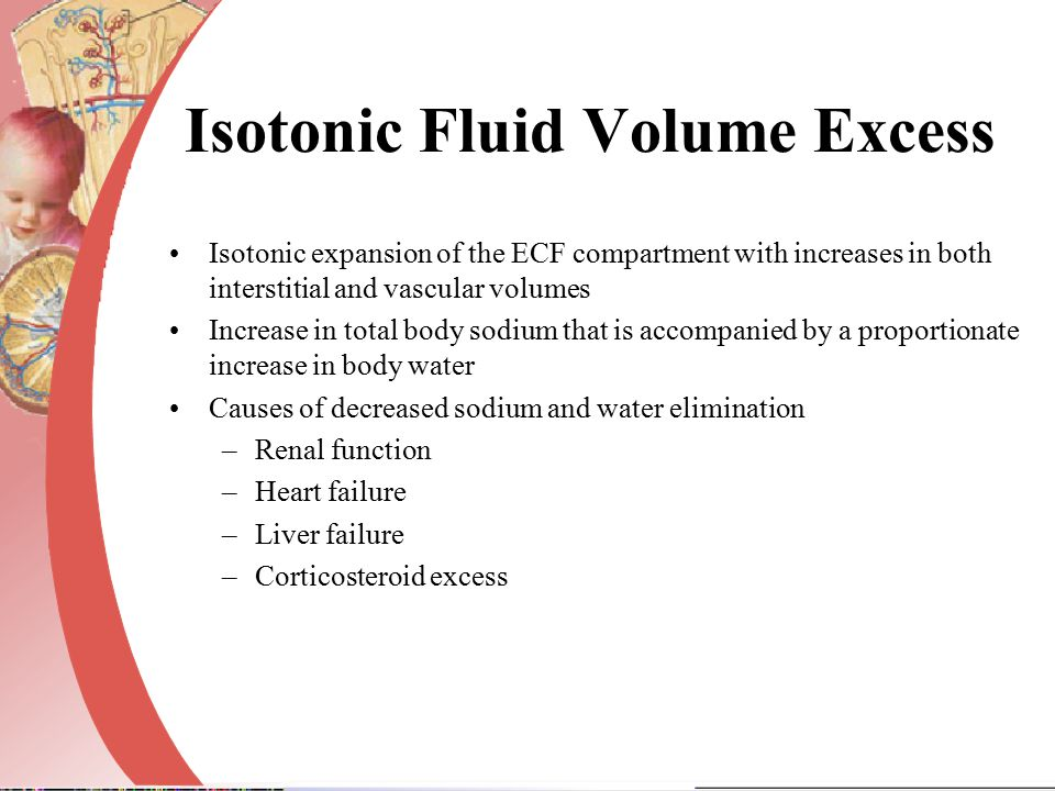 Isotonic Fluid Volume Excess