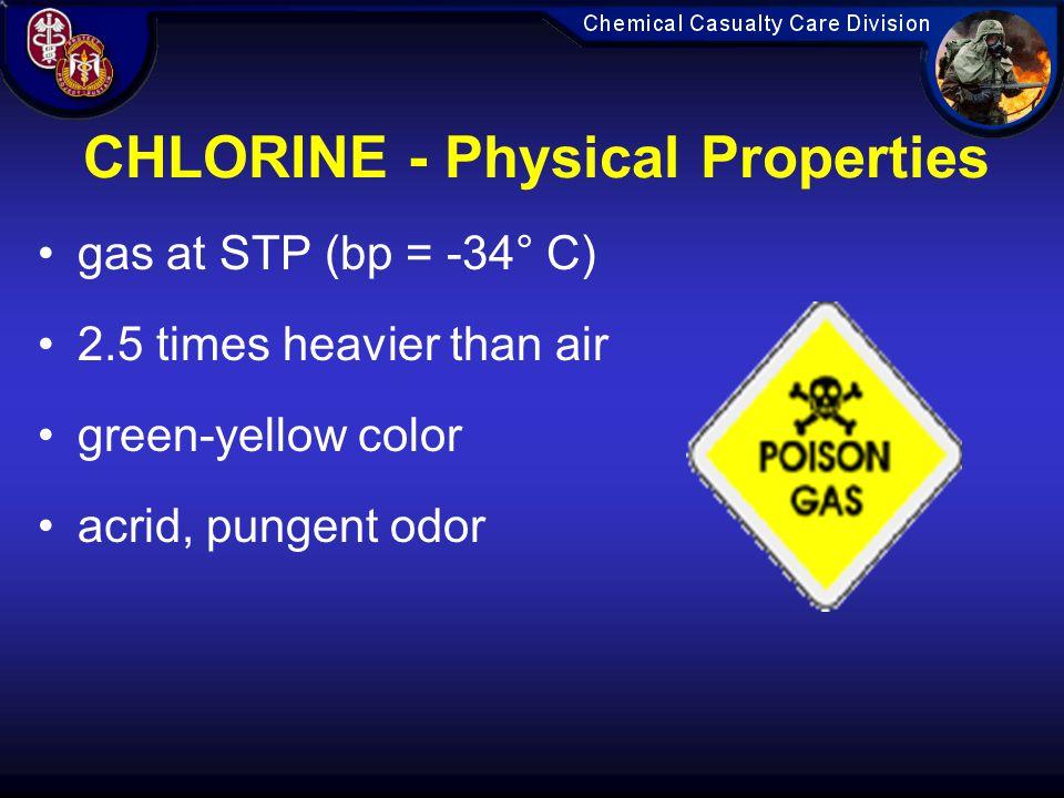 CHLORINE - Physical Properties