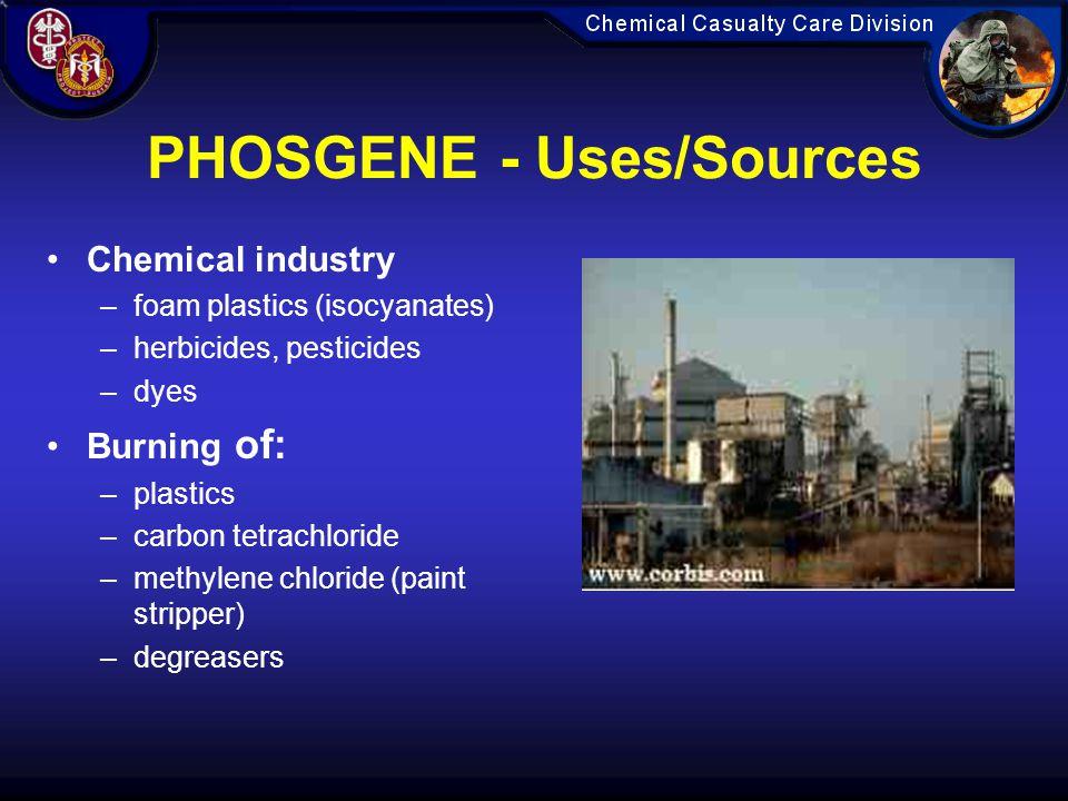 PHOSGENE - Uses/Sources