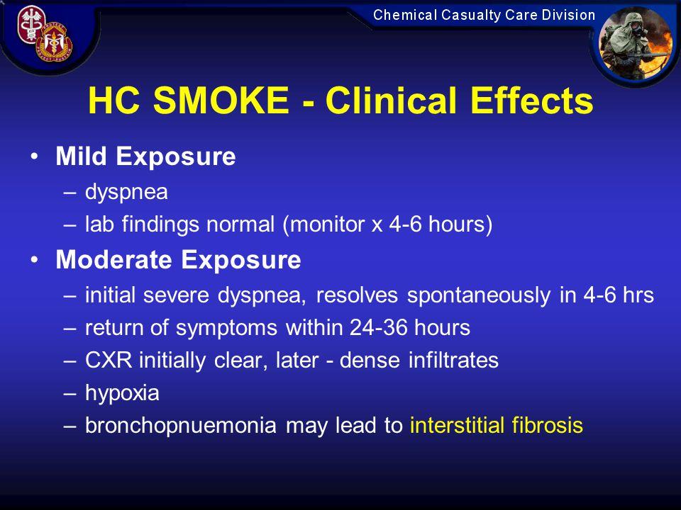 HC SMOKE - Clinical Effects