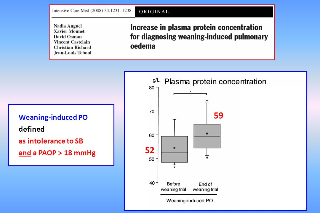 59 52 Weaning-induced PO defined as intolerance to SB