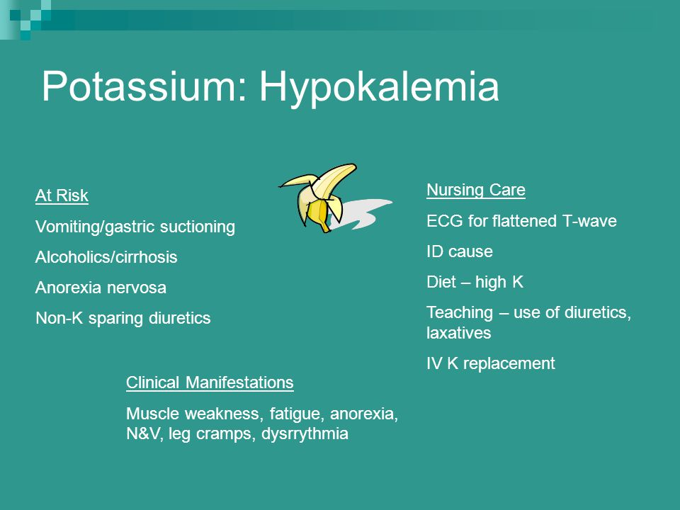 Potassium: Hypokalemia