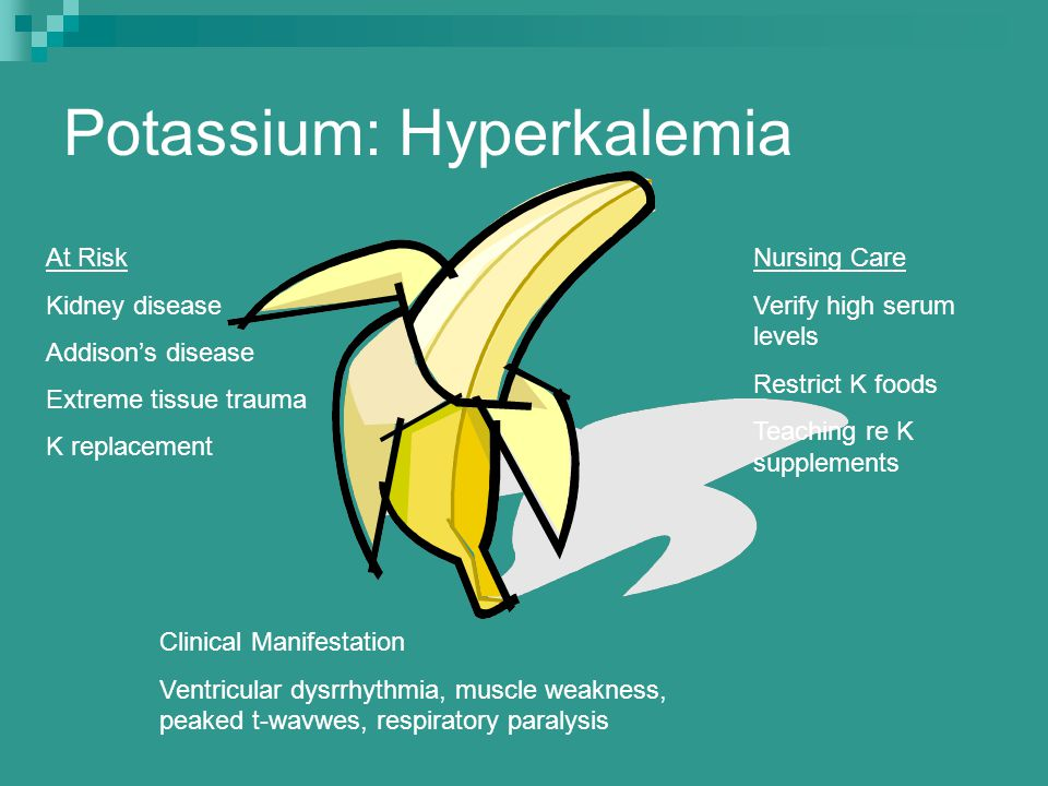 Potassium: Hyperkalemia
