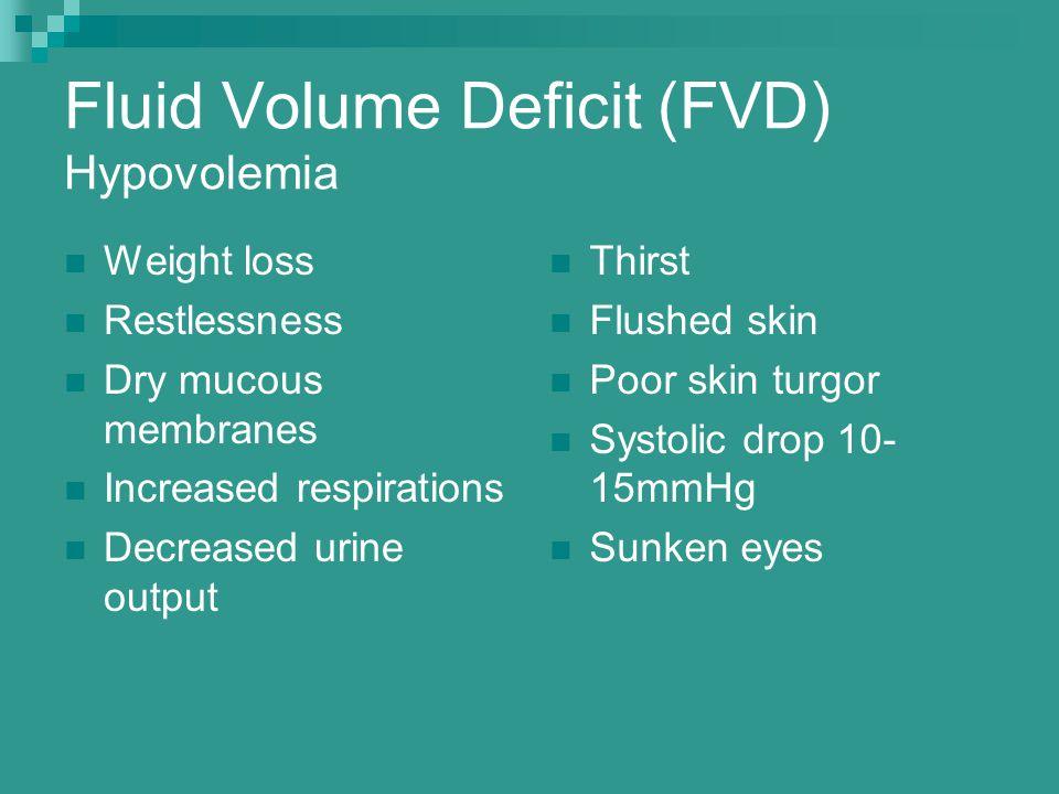 Fluid Volume Deficit (FVD) Hypovolemia