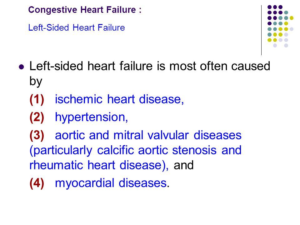 Congestive Heart Failure : Left-Sided Heart Failure