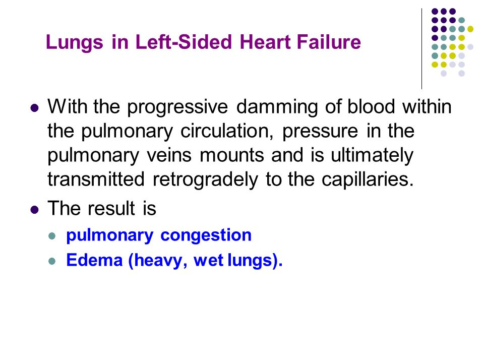 Lungs in Left-Sided Heart Failure