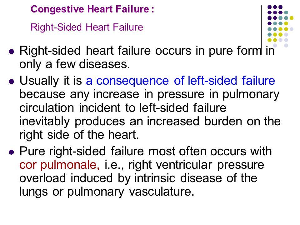 Congestive Heart Failure : Right-Sided Heart Failure