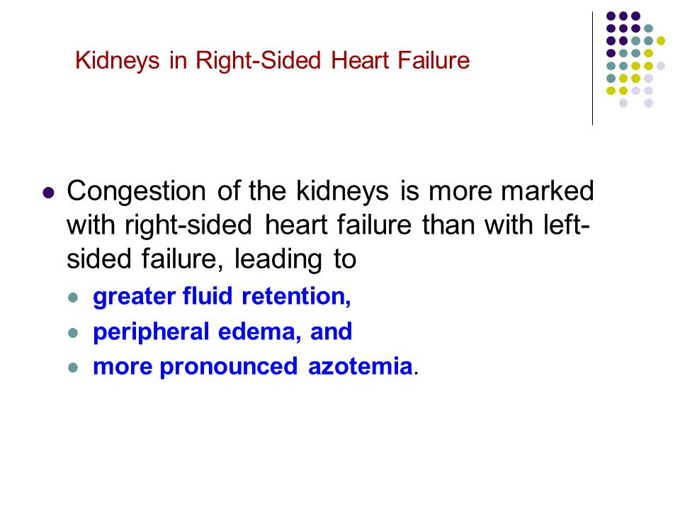 Kidneys in Right-Sided Heart Failure