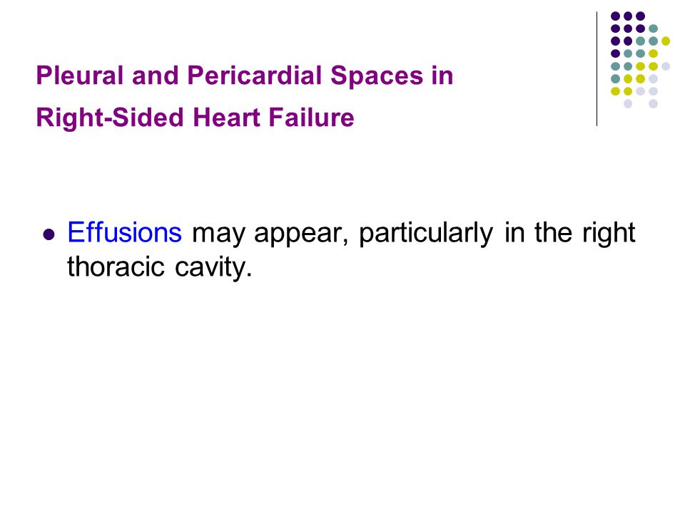 Pleural and Pericardial Spaces in Right-Sided Heart Failure
