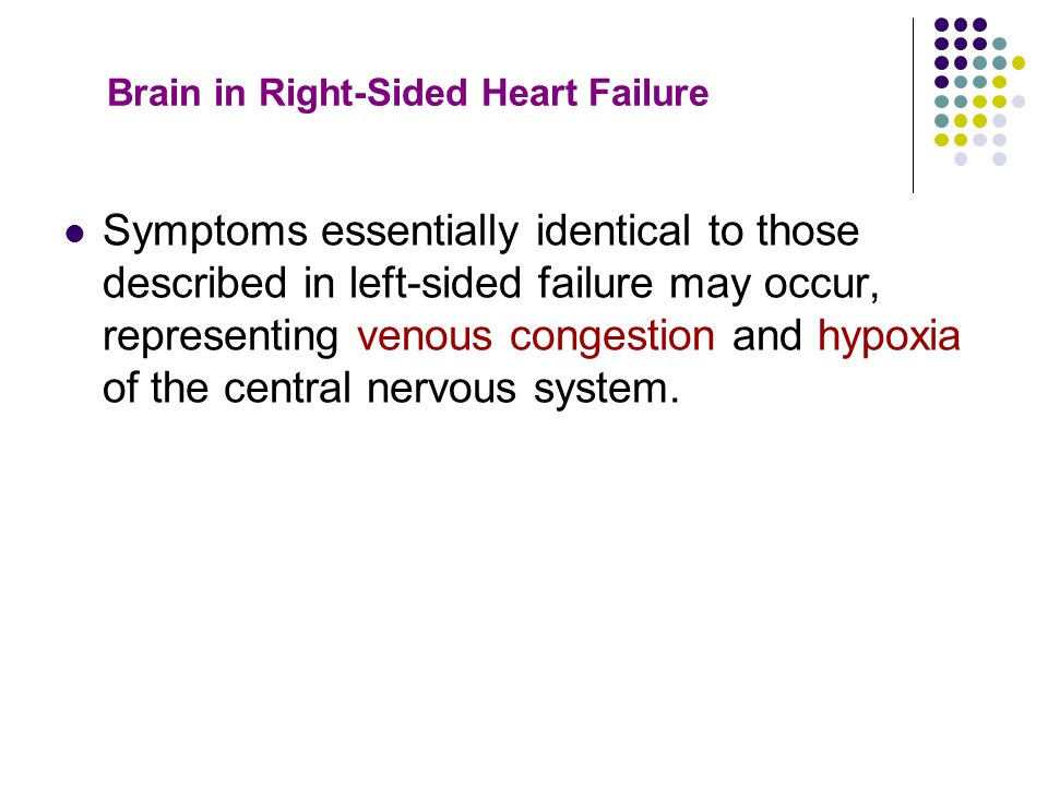 Brain in Right-Sided Heart Failure