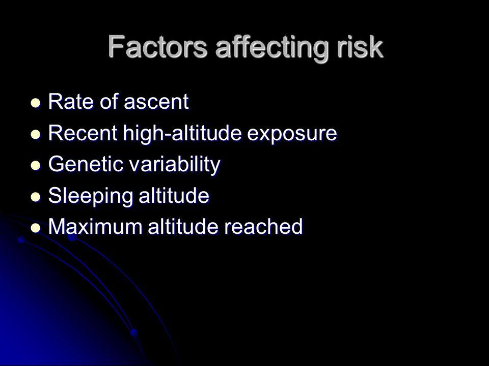 Factors affecting risk