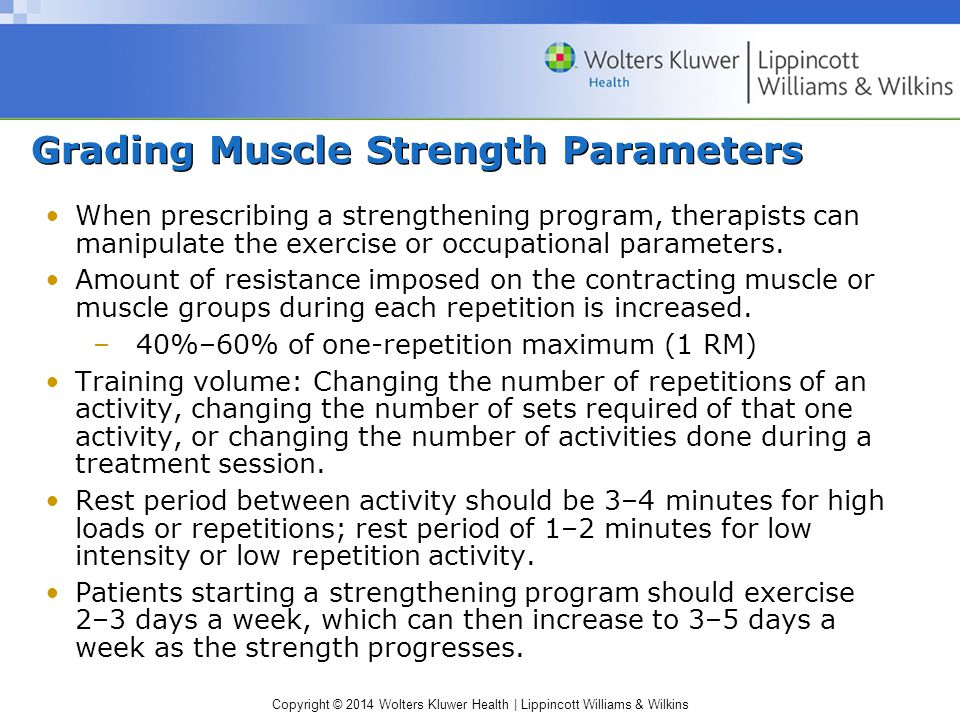 Grading Muscle Strength Parameters