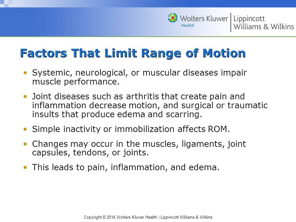 Factors That Limit Range of Motion