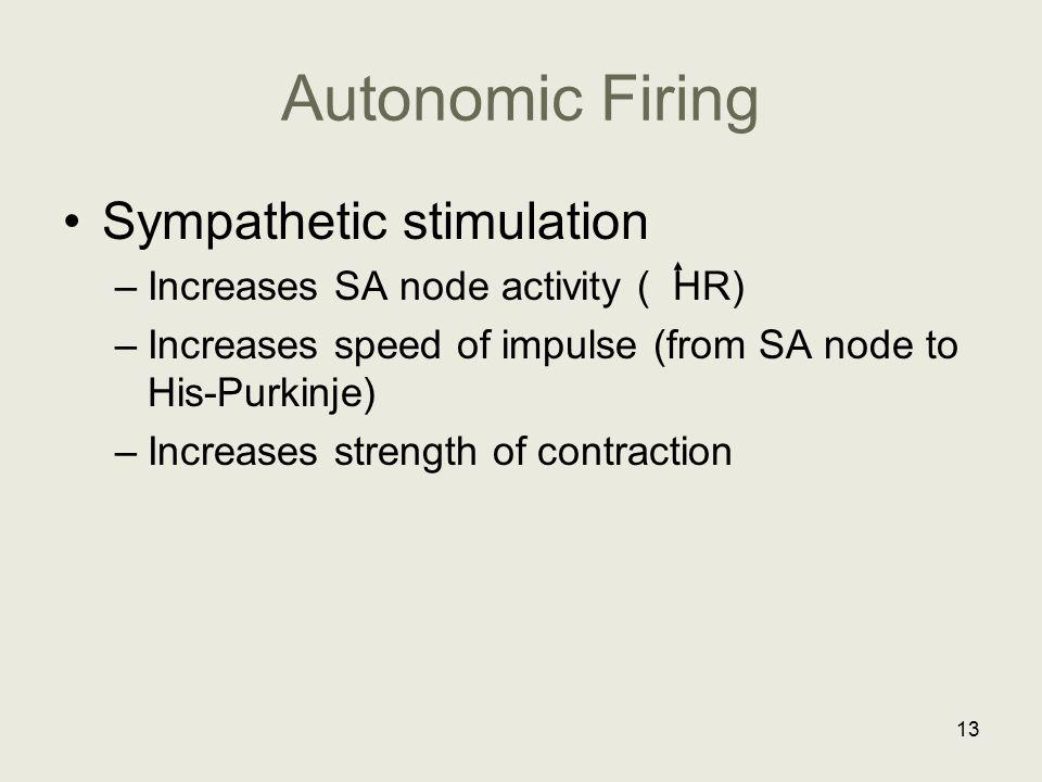 Autonomic Firing Sympathetic stimulation