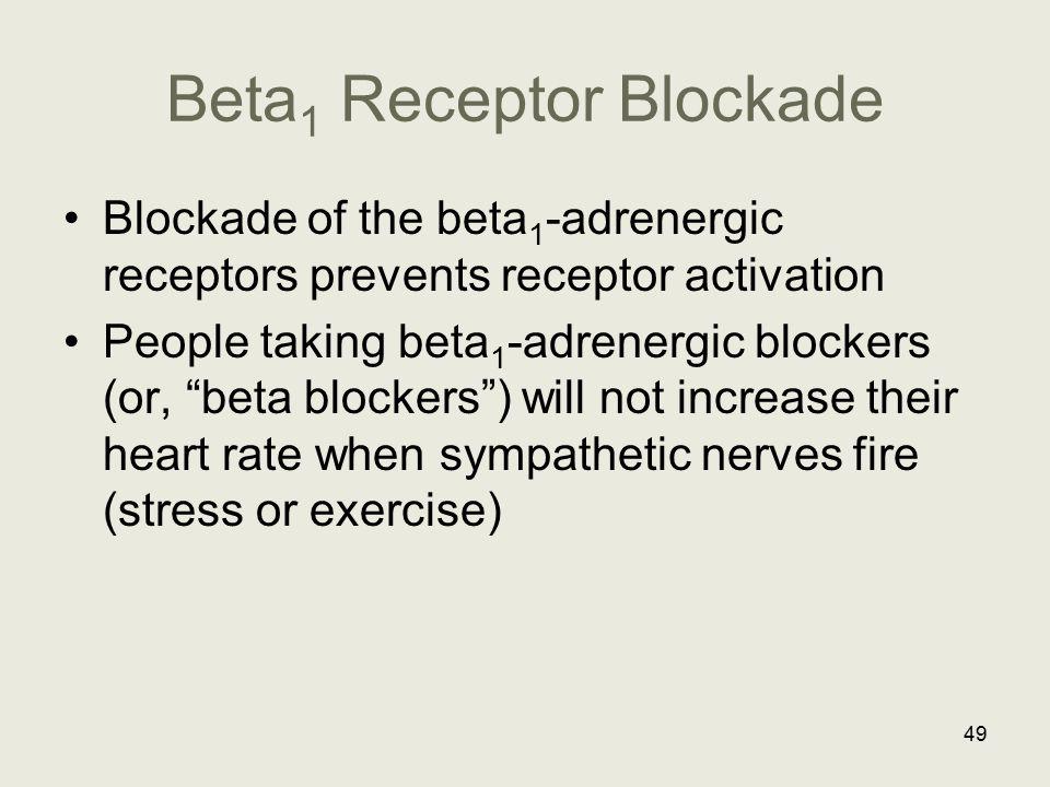 Beta1 Receptor Blockade