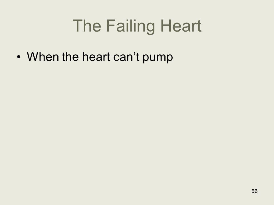 The Failing Heart When the heart can't pump