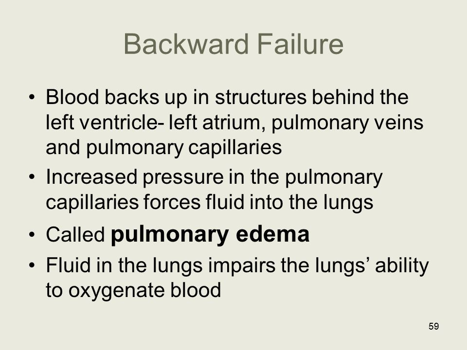 Backward Failure Blood backs up in structures behind the left ventricle- left atrium, pulmonary veins and pulmonary capillaries.