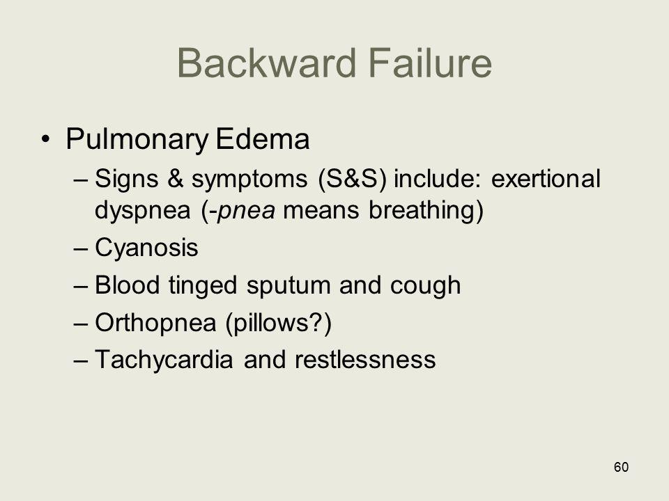 Backward Failure Pulmonary Edema