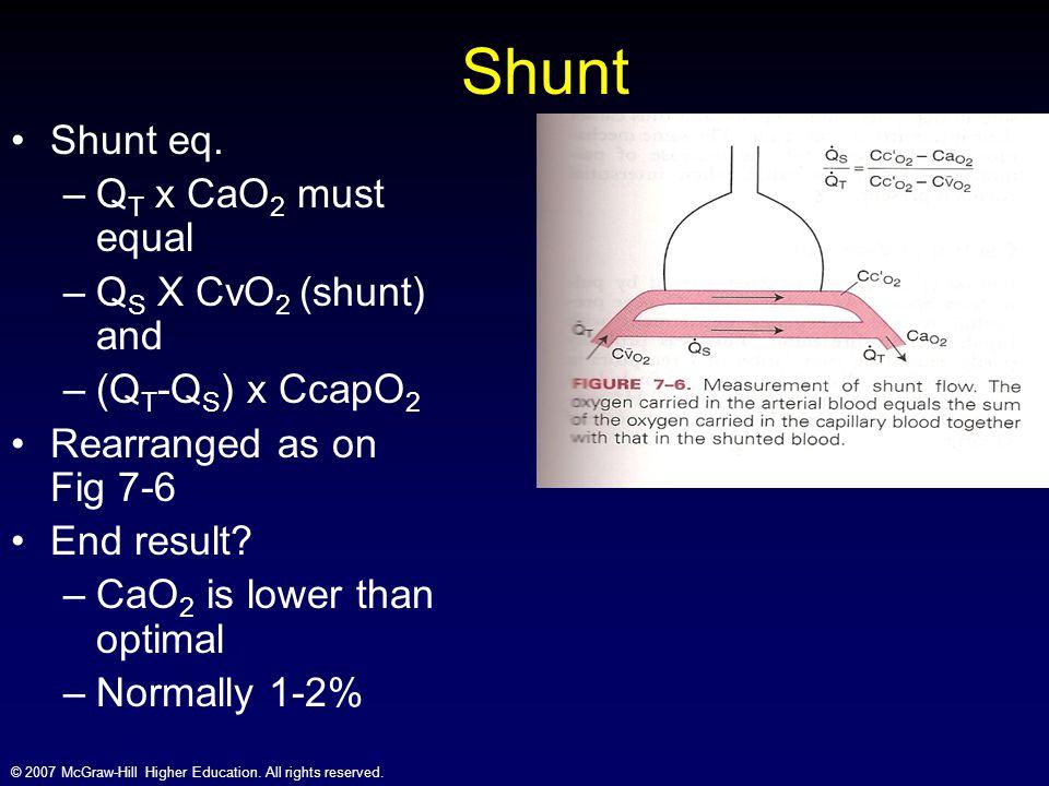 Shunt Shunt eq. QT x CaO2 must equal QS X CvO2 (shunt) and