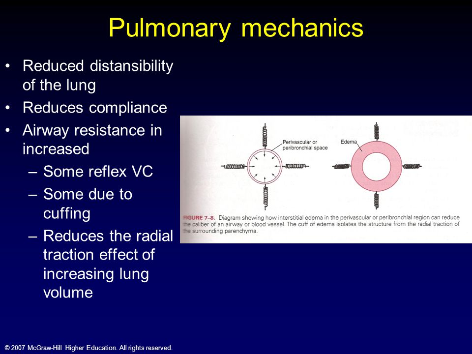 Pulmonary mechanics Reduced distansibility of the lung