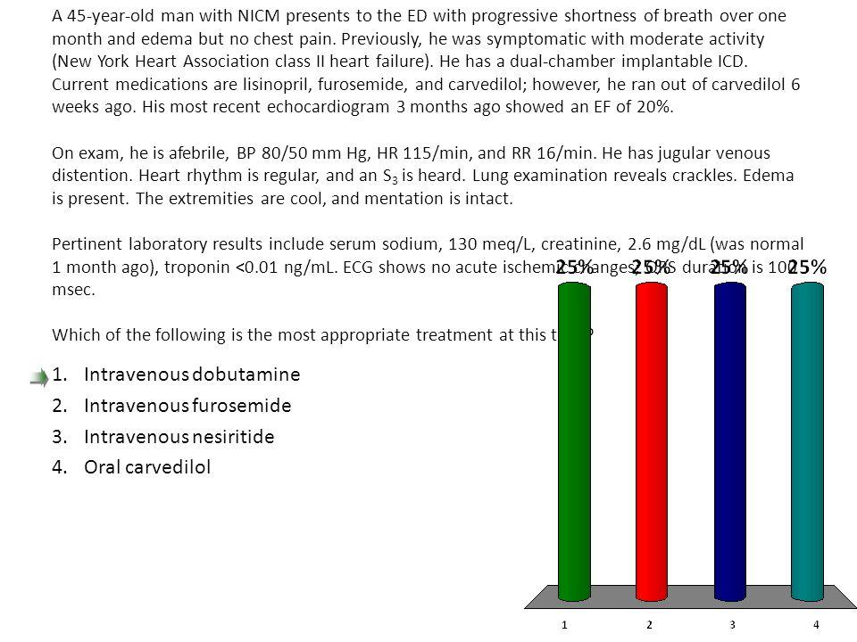 Intravenous dobutamine Intravenous furosemide Intravenous nesiritide
