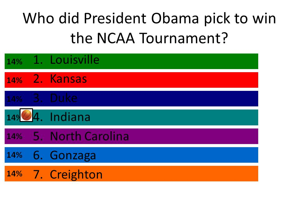 Who did President Obama pick to win the NCAA Tournament