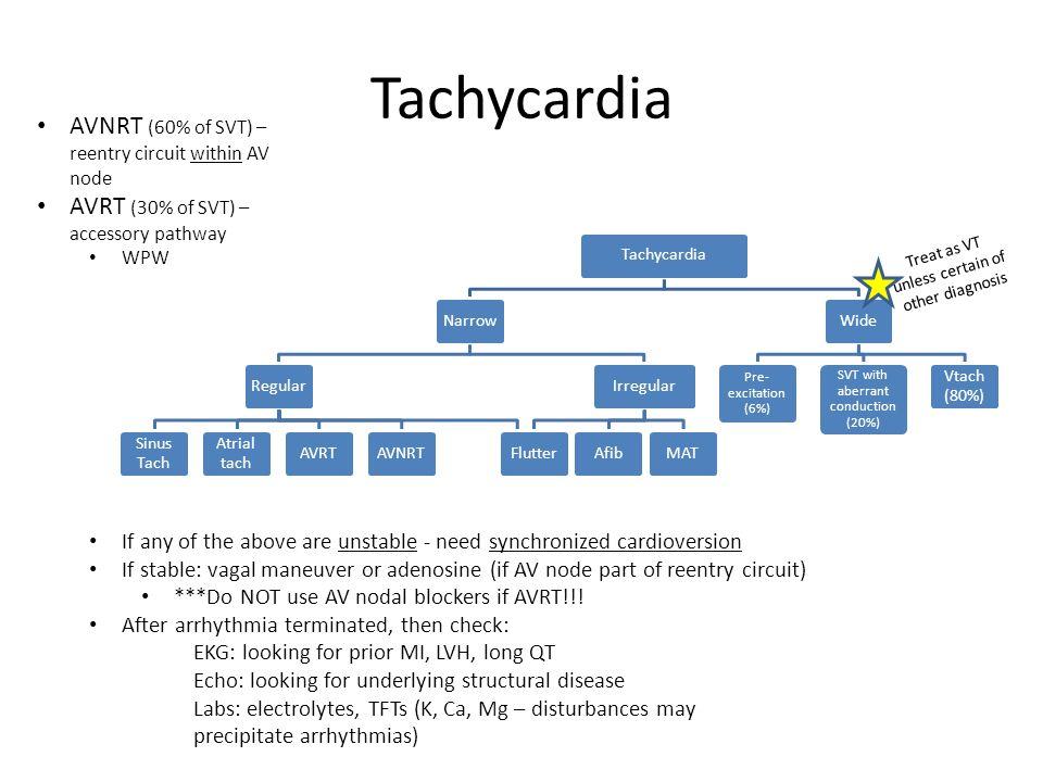 Tachycardia AVNRT (60% of SVT) – reentry circuit within AV node