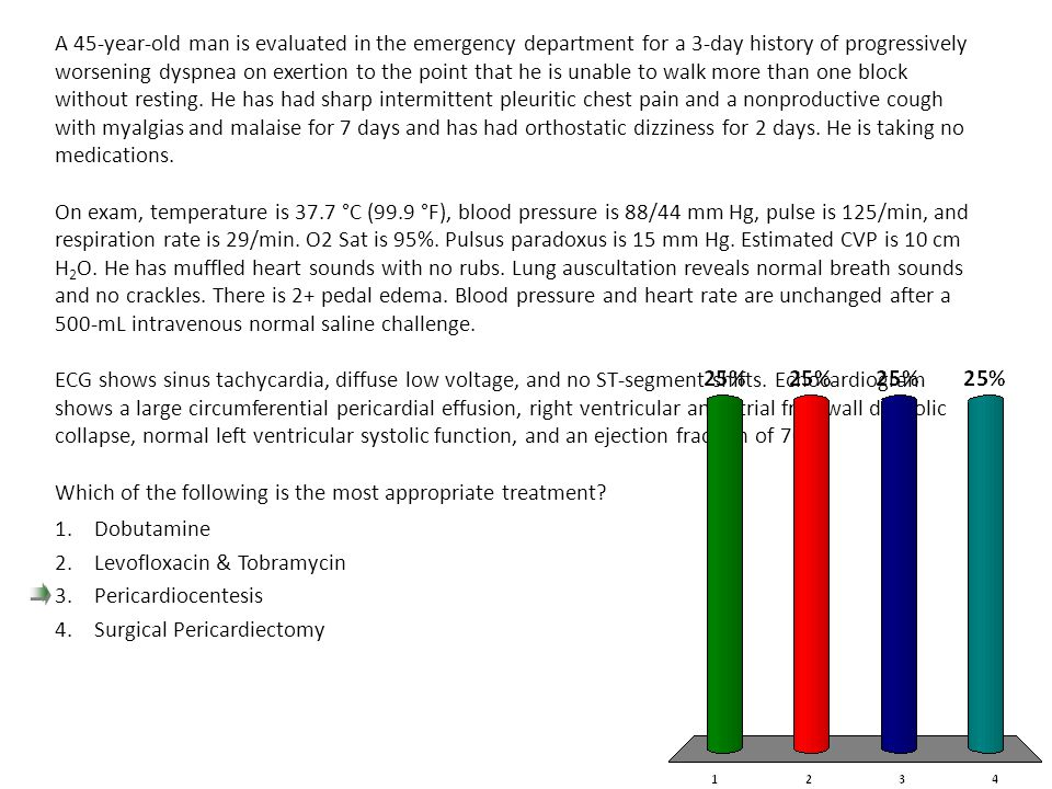 Levofloxacin & Tobramycin Pericardiocentesis Surgical Pericardiectomy