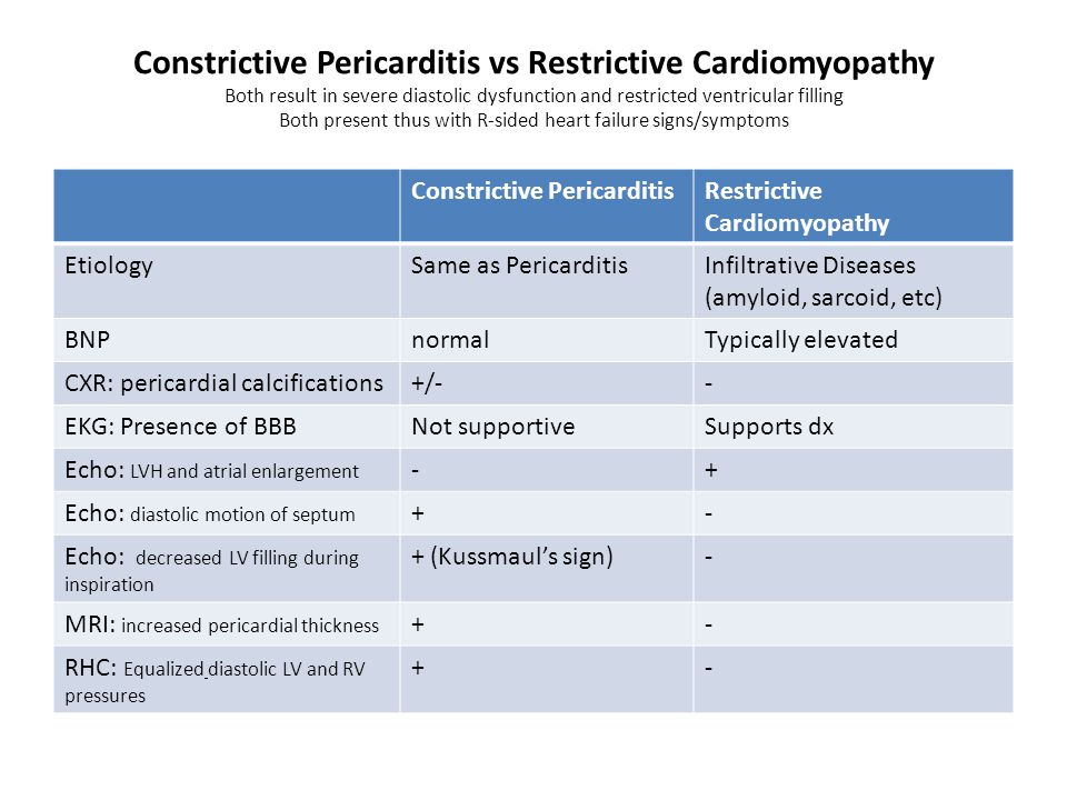 Constrictive Pericarditis vs Restrictive Cardiomyopathy Both result in severe diastolic dysfunction and restricted ventricular filling Both present thus with R-sided heart failure signs/symptoms