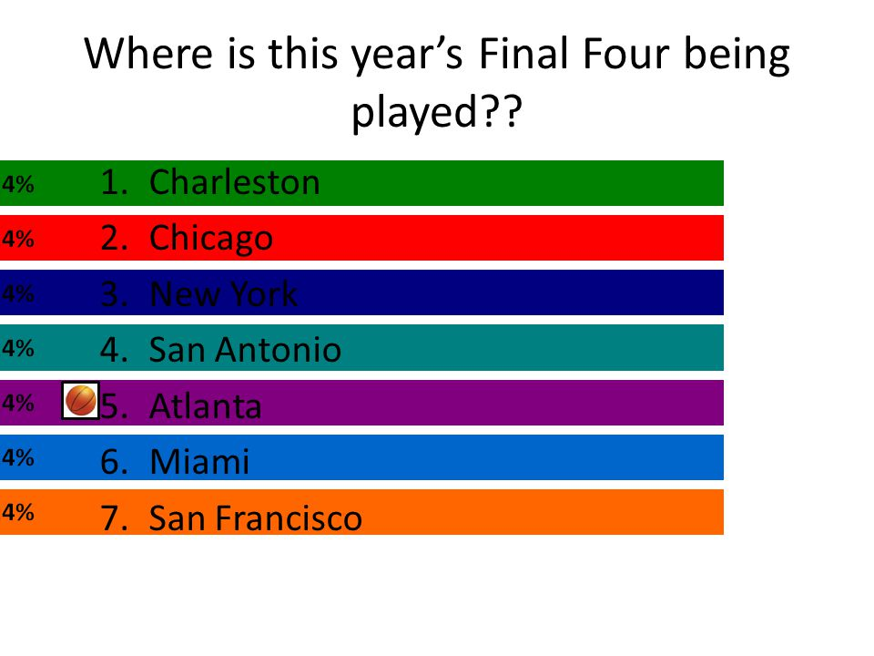 Where is this year's Final Four being played