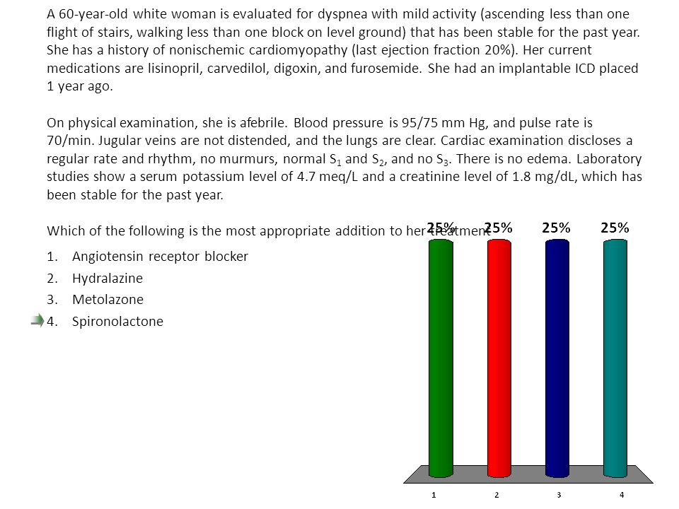 A 60-year-old white woman is evaluated for dyspnea with mild activity (ascending less than one flight of stairs, walking less than one block on level ground) that has been stable for the past year. She has a history of nonischemic cardiomyopathy (last ejection fraction 20%). Her current medications are lisinopril, carvedilol, digoxin, and furosemide. She had an implantable ICD placed 1 year ago. On physical examination, she is afebrile. Blood pressure is 95/75 mm Hg, and pulse rate is 70/min. Jugular veins are not distended, and the lungs are clear. Cardiac examination discloses a regular rate and rhythm, no murmurs, normal S1 and S2, and no S3. There is no edema. Laboratory studies show a serum potassium level of 4.7 meq/L and a creatinine level of 1.8 mg/dL, which has been stable for the past year. Which of the following is the most appropriate addition to her treatment