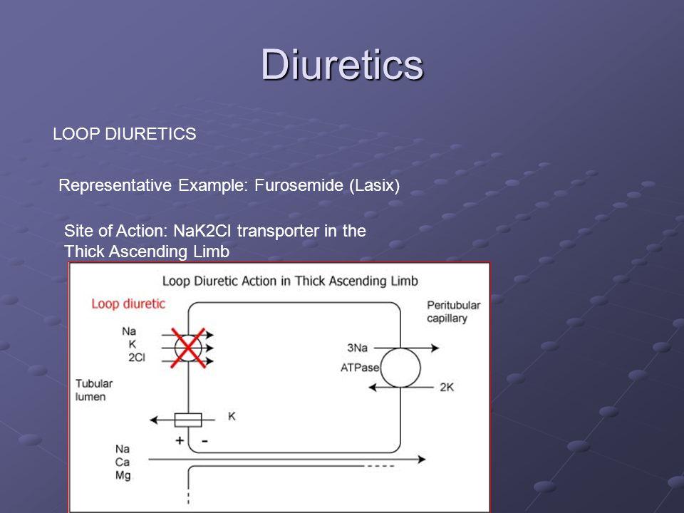 Diuretics LOOP DIURETICS Representative Example: Furosemide (Lasix)