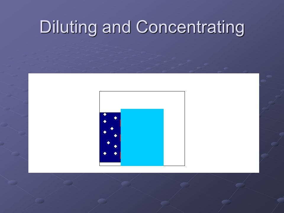 Diluting and Concentrating