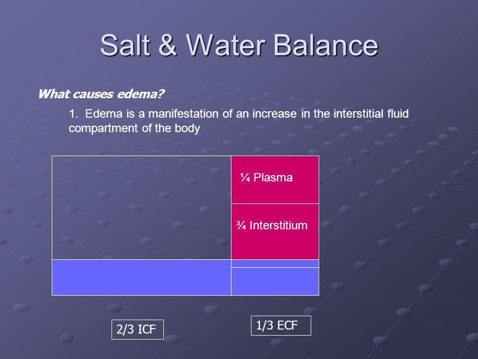 Salt & Water Balance What causes edema