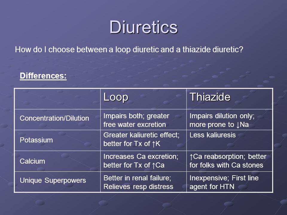 Diuretics Loop Thiazide