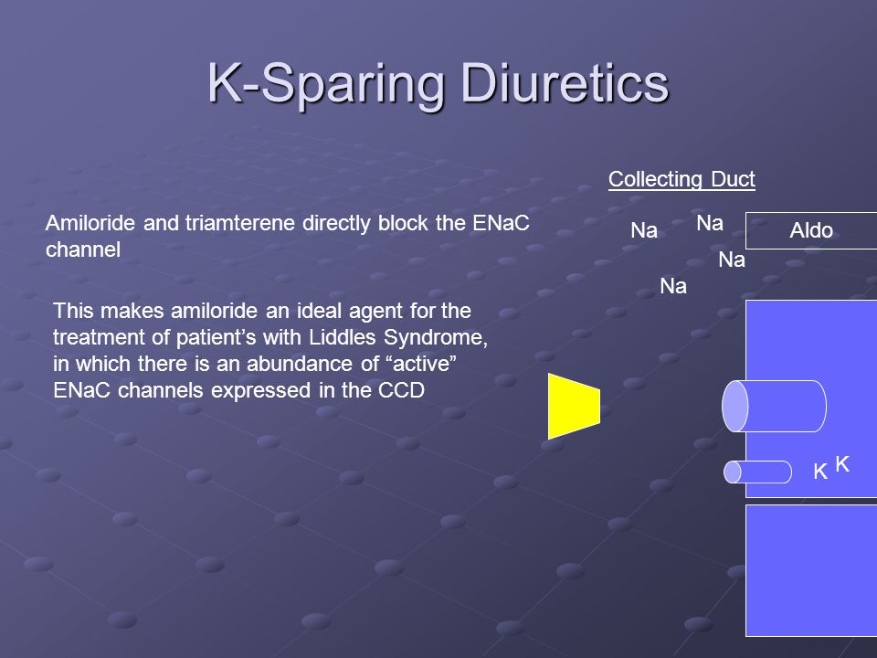 K-Sparing Diuretics Collecting Duct