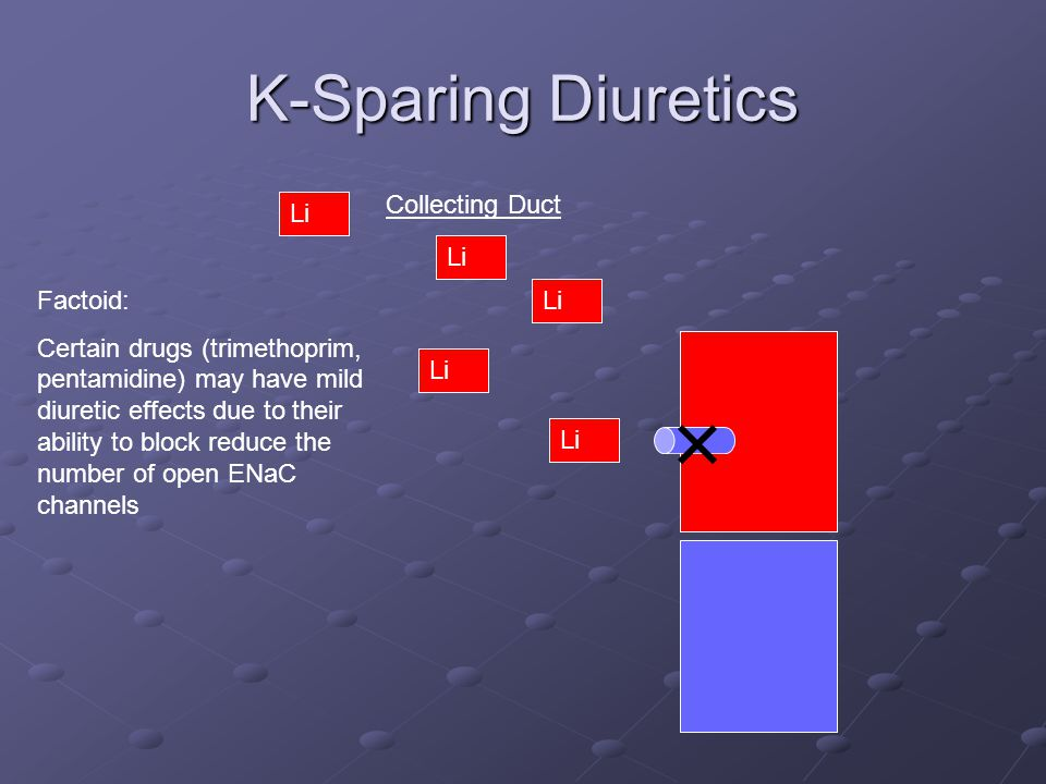 K-Sparing Diuretics Collecting Duct Li Li Factoid: