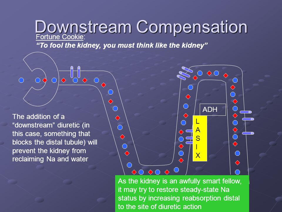 Downstream Compensation