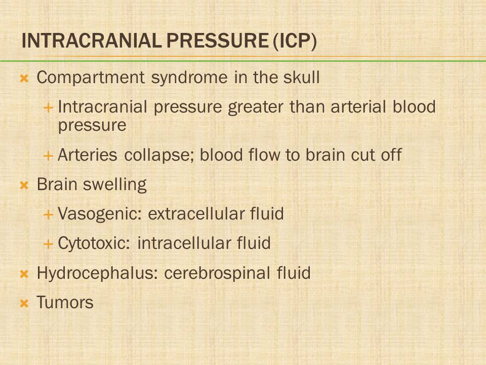 Intracranial Pressure (ICP)