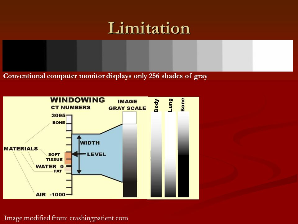 Limitation Conventional computer monitor displays only 256 shades of gray.