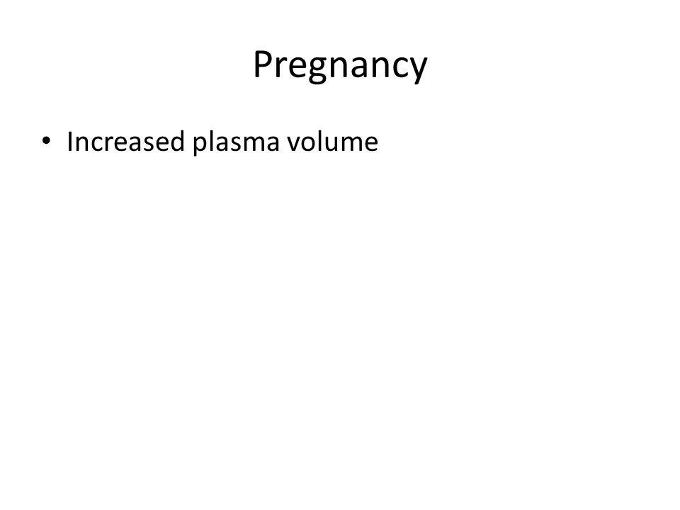 Pregnancy Increased plasma volume
