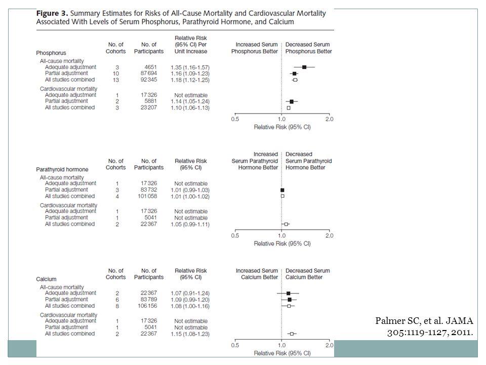 Palmer SC, et al. JAMA 305:1119-1127, 2011.
