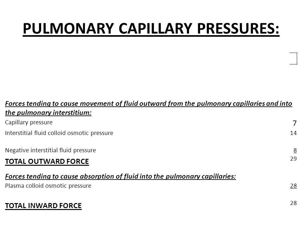 PULMONARY CAPILLARY PRESSURES: