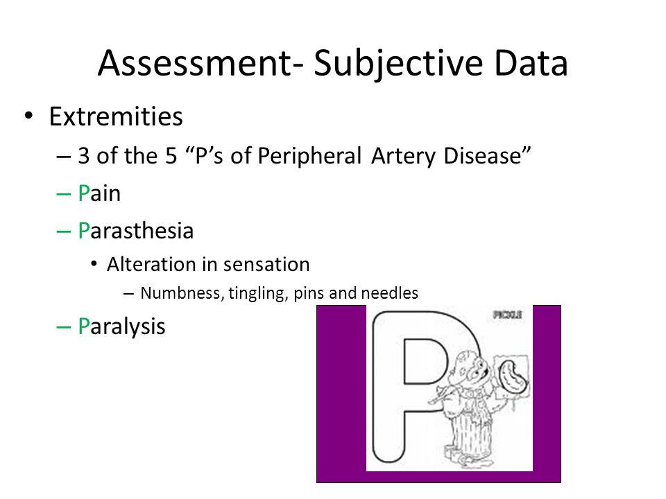 Assessment- Subjective Data