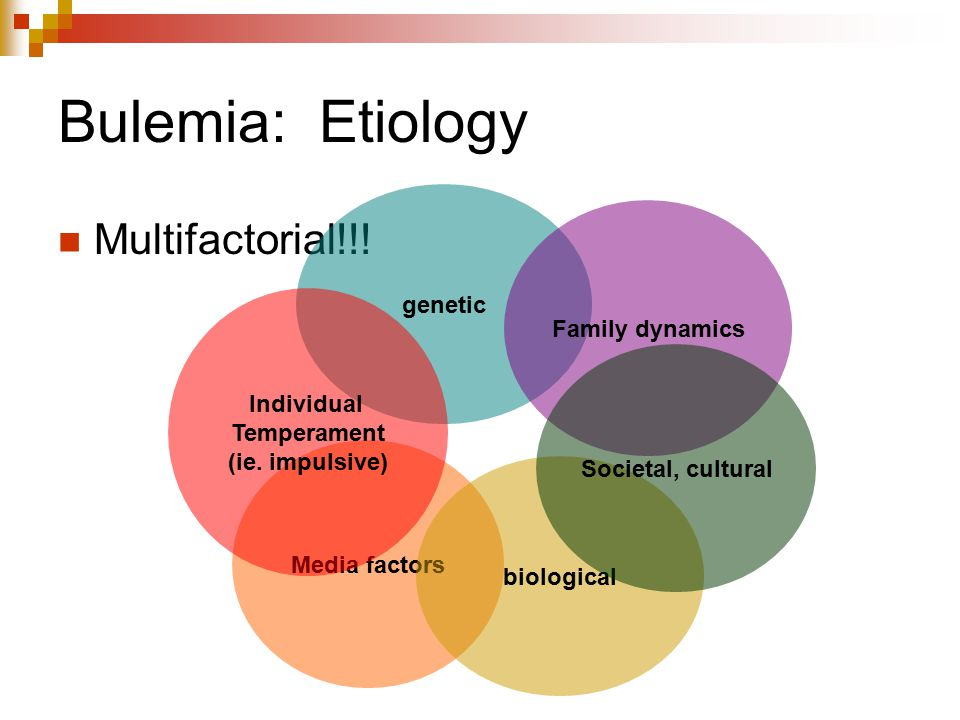 Bulemia: Etiology Multifactorial!!! genetic Family dynamics Individual