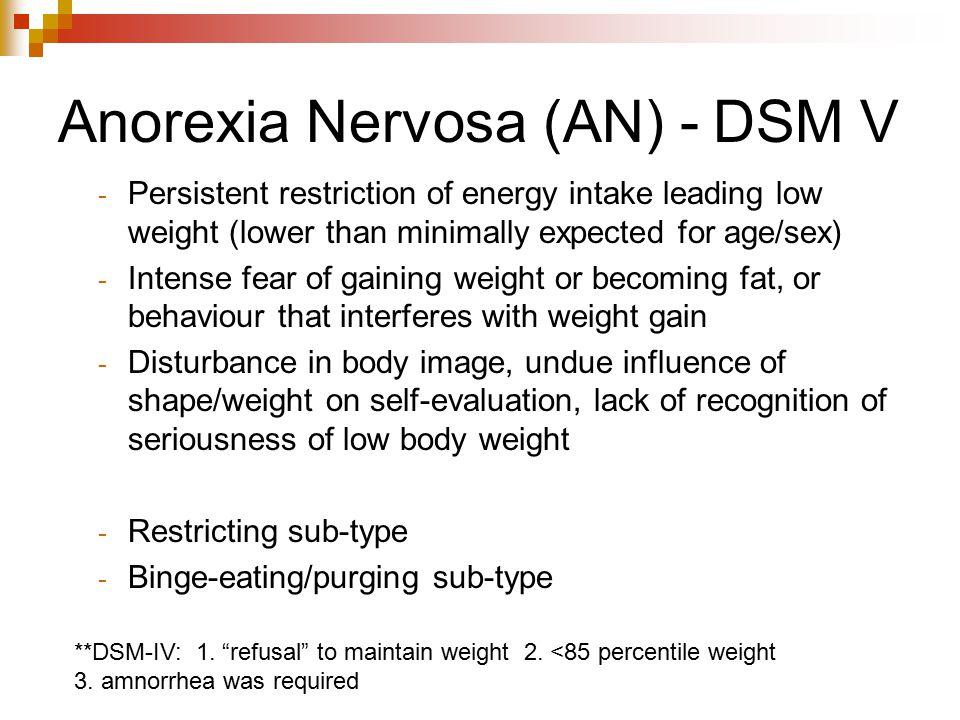 Anorexia Nervosa (AN) - DSM V