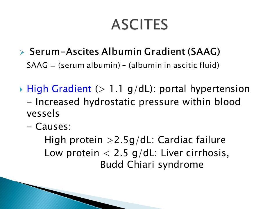 ASCITES Serum-Ascites Albumin Gradient (SAAG)